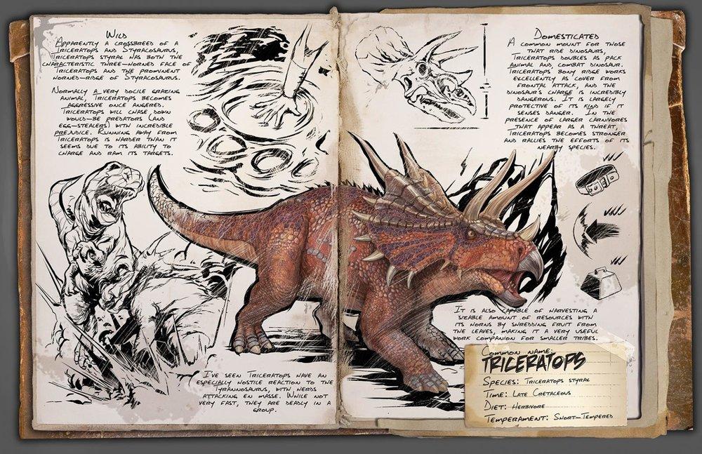 large.5ab02e3b353c4_Dossier_Triceratops1.jpg.f8aff6fd0bf41658ec4c1bd61b4f86c7.thumb.jpg.6fae3b1cf5f9717847ce7358a694ba61.jpg